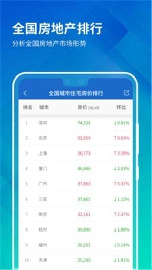 中国房价行情官网版