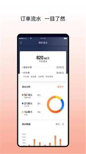 阳光车导司机端app