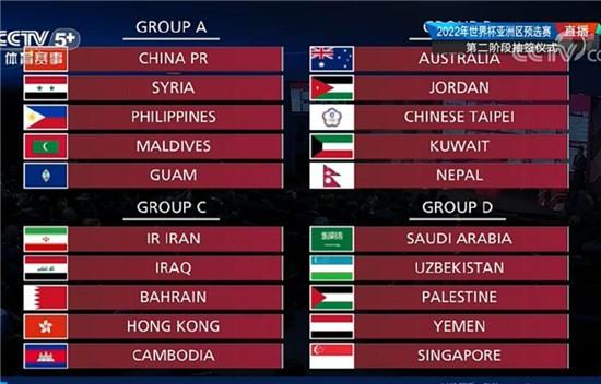 国足世预赛赛程时间 国足世预赛赛程2021赛程表